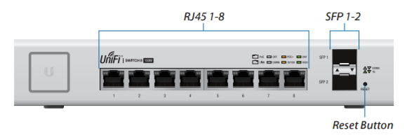 Ubiquiti Unifi Switch 8 - Front Panel Ports - VueVille.com