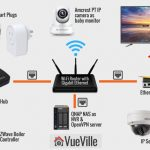 How we built our DIY Home Automation System - VueVille