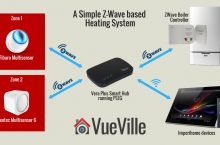 How-to: Build a simple Z-Wave heating system with Vera and PLEG